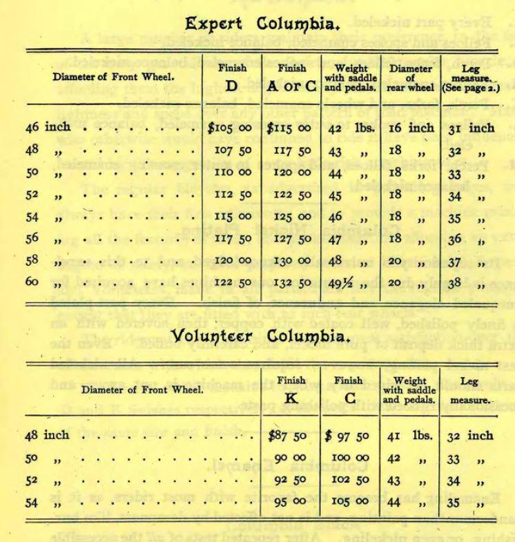 1891 Catalog Wheel sizes.JPG