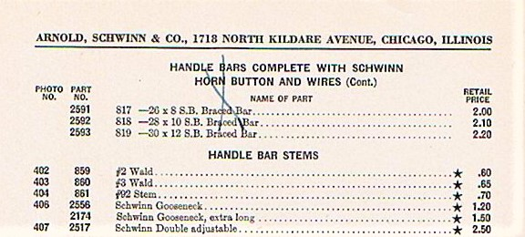 1940 CATALOG PG 44 STEMS GRIPS POSTS Edit.jpg