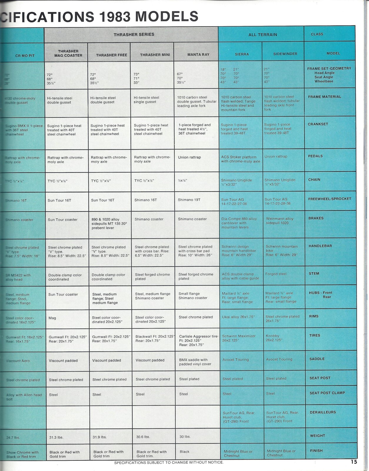 1983 Catalog Spec's..jpg