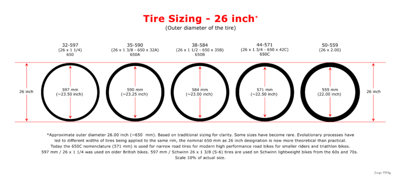 800px-Tyre_and_Rim_Technical_data_02-en.png