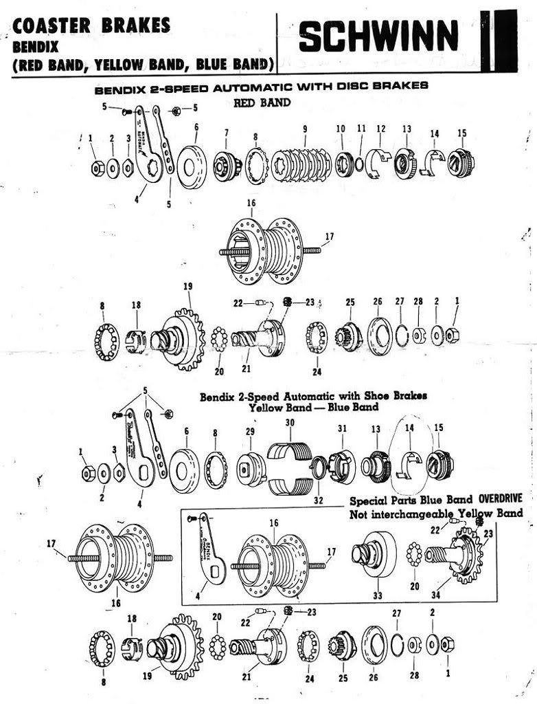 The Hub Thread Bicycle Restoration Tips The Classic And Antique Bicycle Exchange
