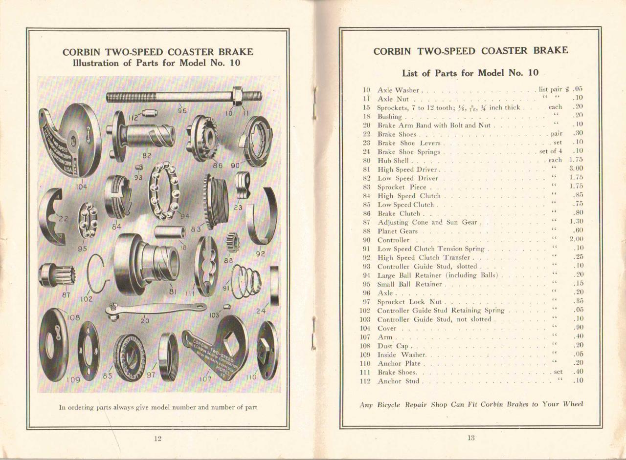 Corbin Catalogs5.jpg