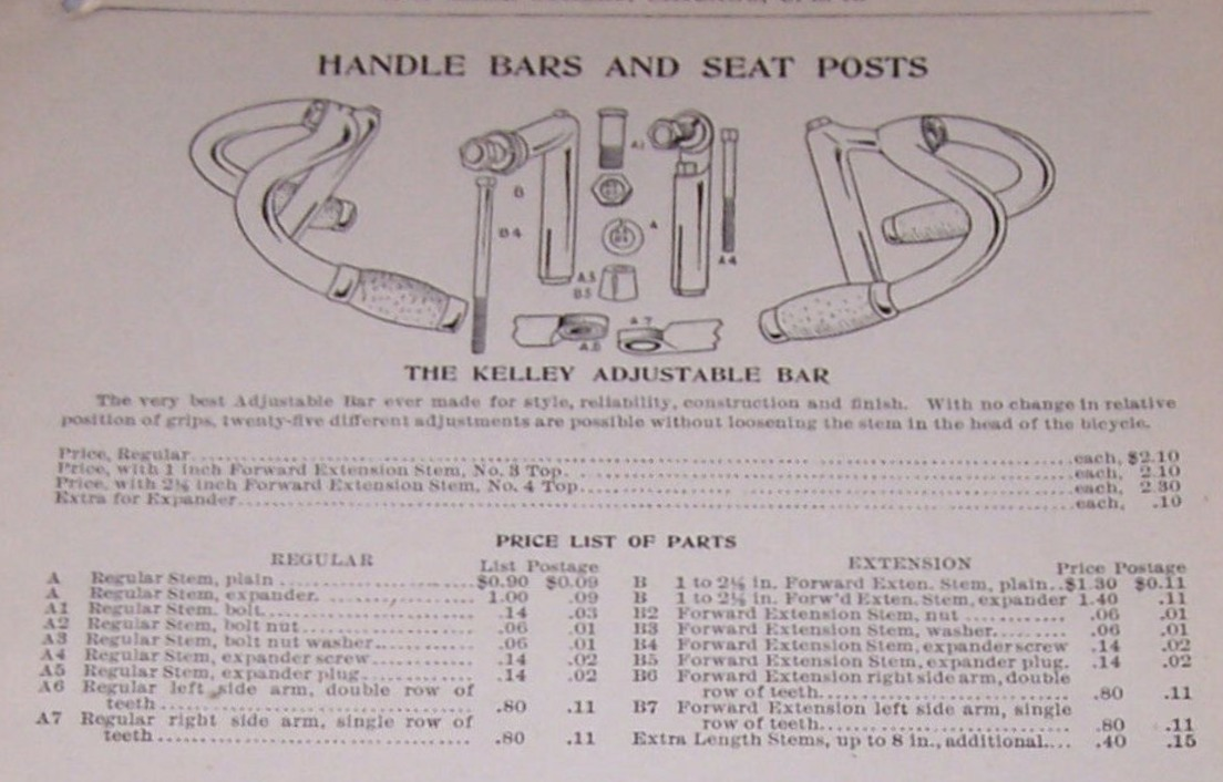 Kelly Handlebar Parts Breakdown.jpg