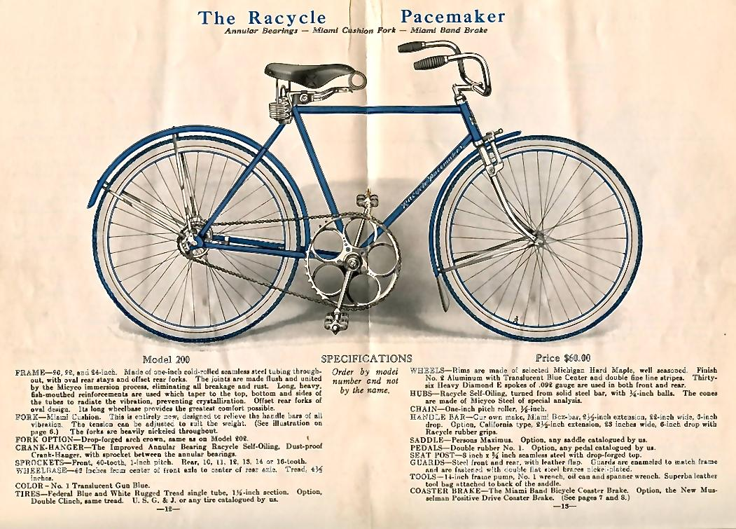 Racycle 1915.jpg