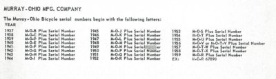 1937-59 Murray Ohio Serials.jpg
